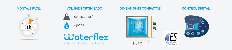 Ventajas Piscina Aquabiking Fit´s Pool de Waterflex. De venta en Espool Piscinas, Guadalajara.